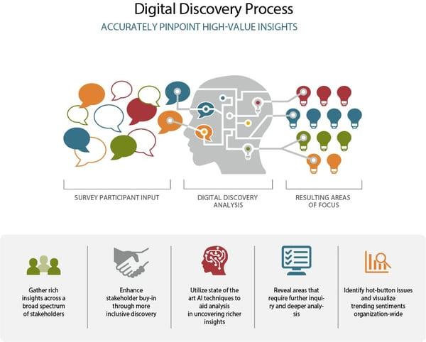 Digital_Discovery-1