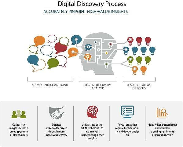 Digital_Discovery-1