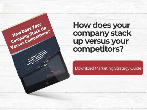 Aspirant CompetitivEdge How Does Your Company Stack Up Versus Competitors